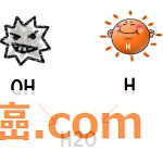 予防的な意味で水素を調べ始めました。