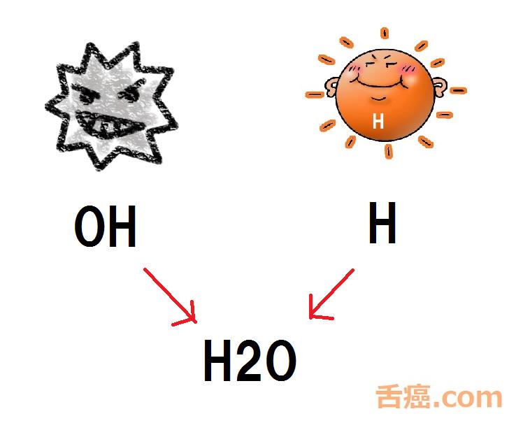 癌の原因ヒドロキシラジカルを水素が無害化